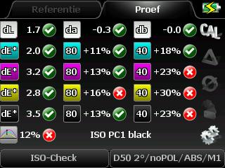 evaluatie ISO Check